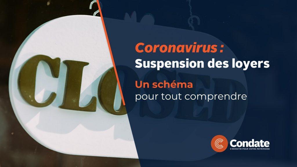 Coronavirus – Suspension des loyers : Un schéma pour tout comprendre